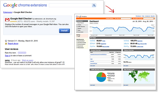 Google Analytics support from Chrome extensions