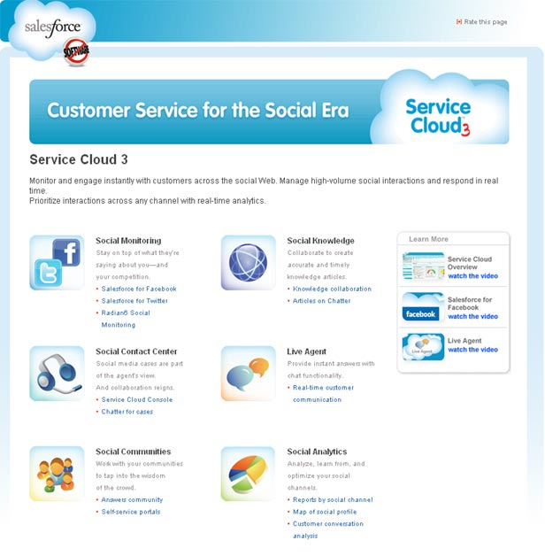 Salesforce  Service Cloud 3 Utilizes Radian6