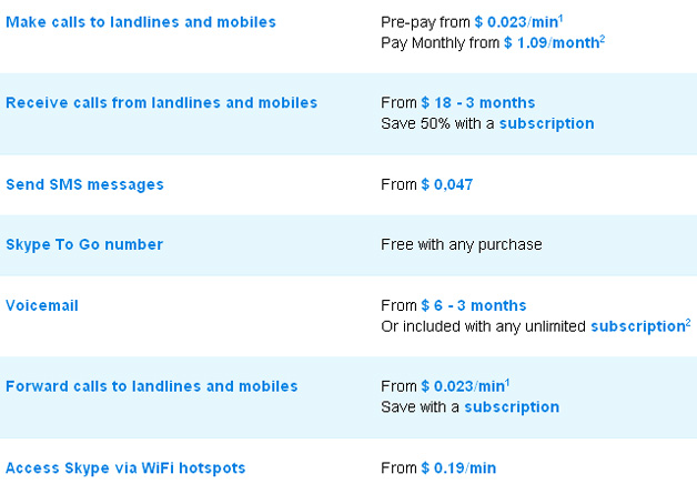 Skype Rates for Android Users